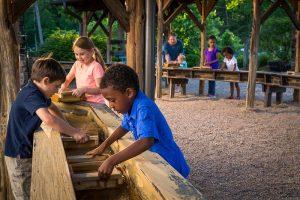 kids activities in north carolina